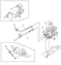 Механизм переключения автоматической коробки передач