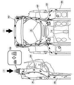 Зоны деформации кузова