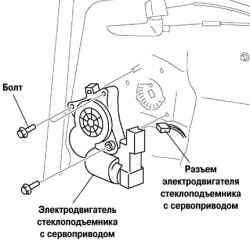 Снятие электродвигателя стеклоподъемника