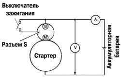 Схема подключения к стартеру вольтметра и амперметра