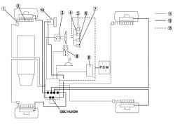 Схема работы системы DSC HU/CM блока PCM автомобиля Мazda 3