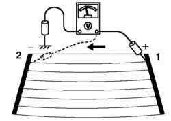 Подключение щупа тестера к концам нити
