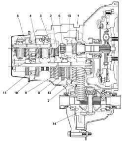 Поперечное сечение механической коробки передач автомобиля Mazda 3