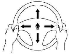 Проверка рулевой колонки
