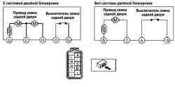 Диагностический разъем замка и исполнительного механизма замка задней двери