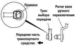 Правильная установка рычага селектора на рычаг вала ручного переключения