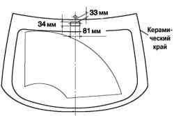 Схема регулировки работы жиклера омывателя заднего стекла