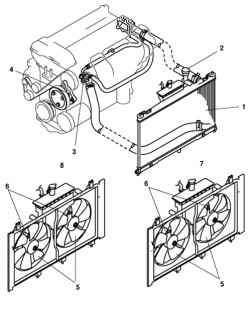 Компоненты системы охлаждения автомобилей Mazda 3