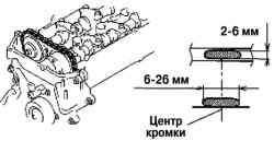 Схема нанесения силиконового герметика