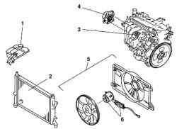 Компоненты системы охлаждения двигателя Z6