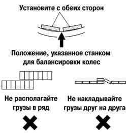 Схема установки двух балансировочных грузов