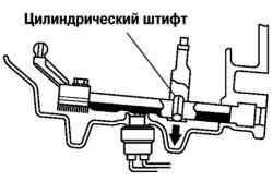 Схема разборки цилиндрического штифта