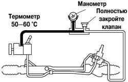 Проверка давления при закрытом клапане