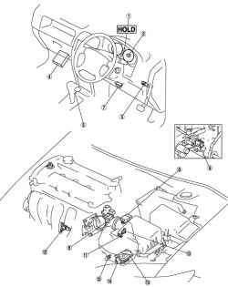 Система электронного управления автомобиля Mazda 3