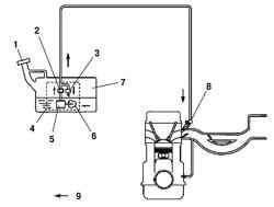 Схема топливной системы автомобиля c двигателем Z6