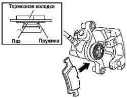 Схема установки пружины тормозной колодки