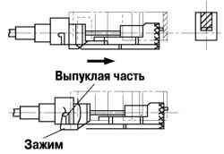 Установка зажима на выпуклую часть наружного корпуса цилиндра