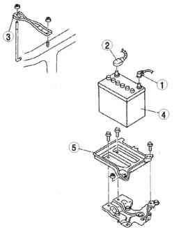Демонтажные компоненты аккумуляторной батареи