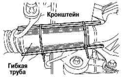 Закрепление гибкой трубы
