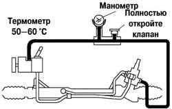 Проверка давления при открытом клапане