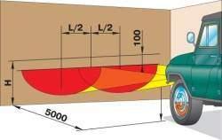Разметка экpана для pегулиpовки противотуманных фаp