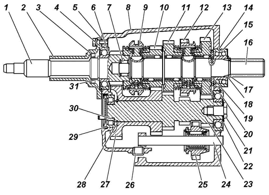 Коробка передач уаз буханка схема 5 ступенчатая7