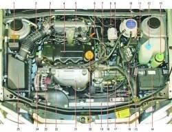 Подкапотное пространство автомобиля (вид сверху)