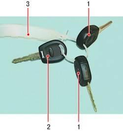 Ключи автомобиля