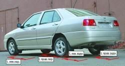 Проверка эффективности работы тормозной системы