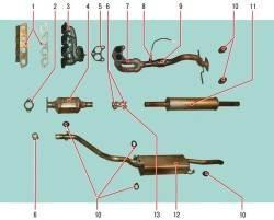 Узлы системы выпуска отработавших газов