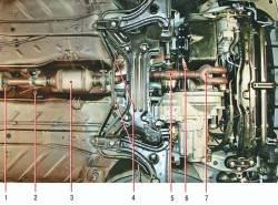 Расположение узлов системы выпуска отработавших газов в передней части автомобиля