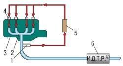 Схема контура управления составом топливовоздушной смеси