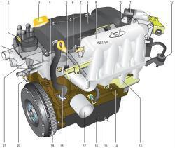 Вид двигателя с правой стороны