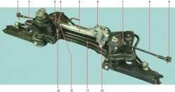 Рулевой механизм (для наглядности показан установленным на поперечине передней подвески)