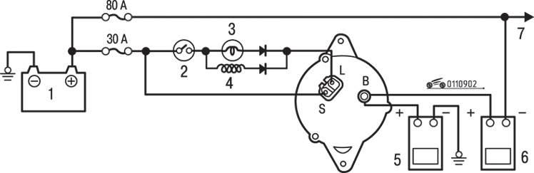 спросом рынке форум ман2000 куда идут два проводка с акамулятора необходимо термобелье