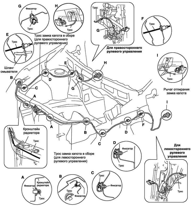 схема троса на гаке