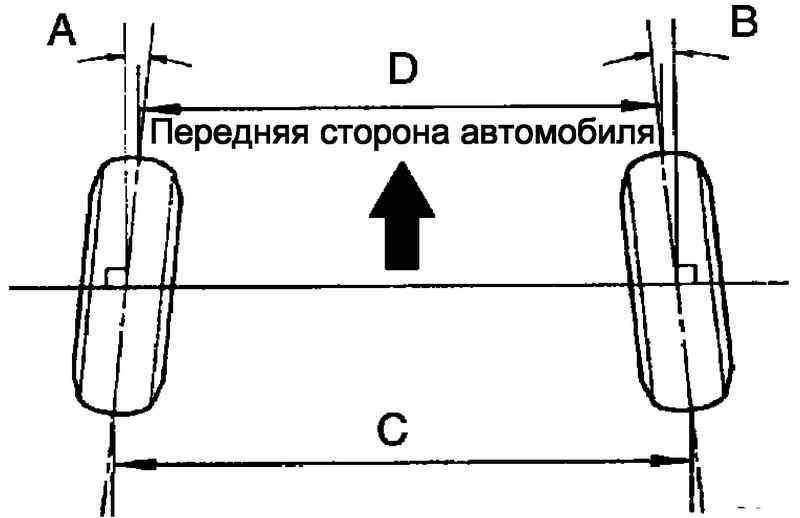 Регулировка схождения колес грузовых автомобилей своими руками