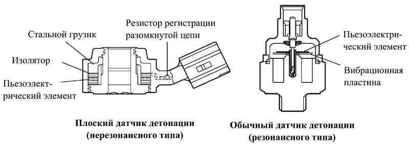Фото №13 - схема проводки датчика детонации ВАЗ 2110