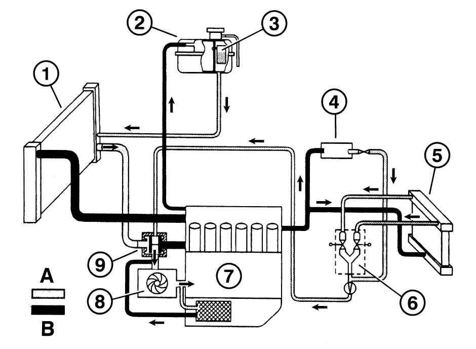 Схема охлаждающей жидкости а6