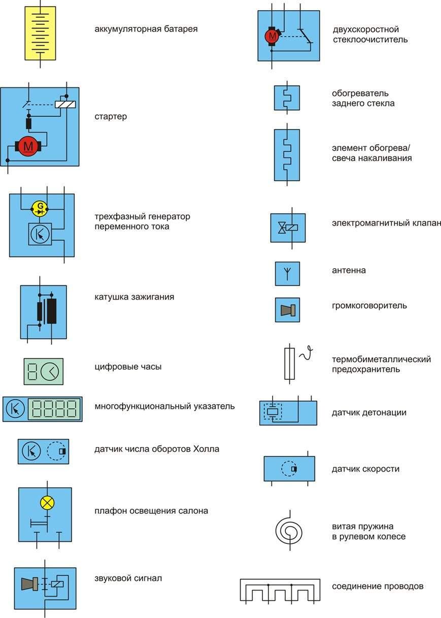 Буквенное обозначение термостата на электрических схемах