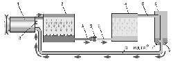 Принципиальная схема движения хладагента в системе кондиционирования воздуха