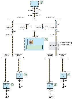 Схема 9г. Роботизированная коробка передач