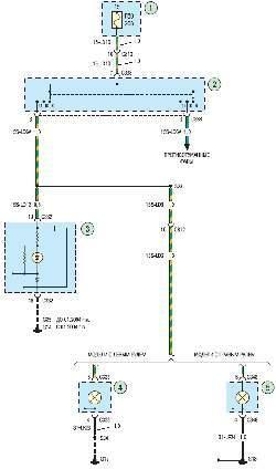Схема 27. Задние противотуманные фонари