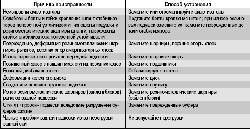 Возможные причины стуков в подвеске и способы их устранения