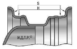 Поверхности измерения биения диска