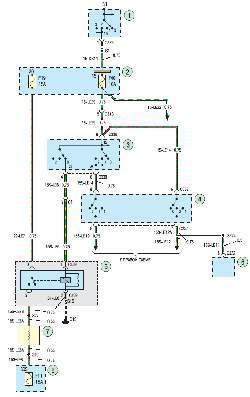 Схема 20а. Габаритное освещение для вождения в светлое время суток (система DRL)