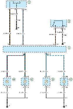 Схема 26б. Указатели поворотов