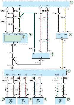 Схема 10б. Антиблокировочная система (ABS) и система динамической стабилизации (ESP) автомобиля