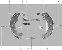 Детали тормозного механизма заднего колеса