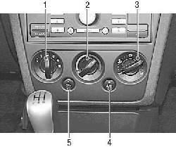 Панель блока управления системой отопления (кондиционирования) и вентиляции салона